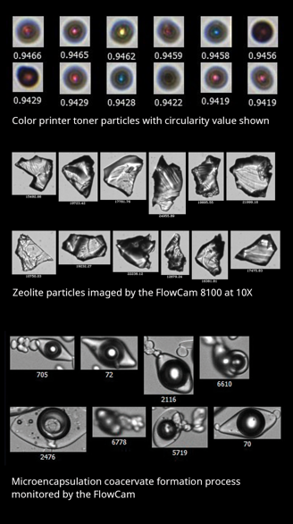 FlowCam for materials characterization - images of printer toner, abrasives, microencapsulation