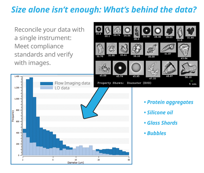 New FlowCam Curve Graphic-1